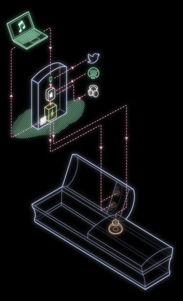 funzionamento catacombo sound system
